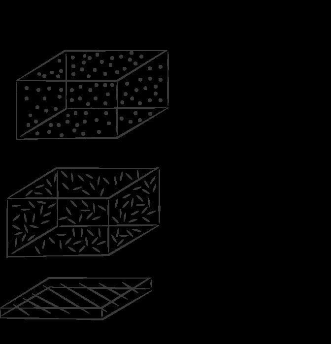 Bio-composites, précisions sémantiques