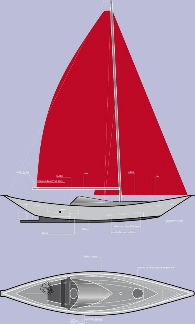 #TaraTari – le voilier